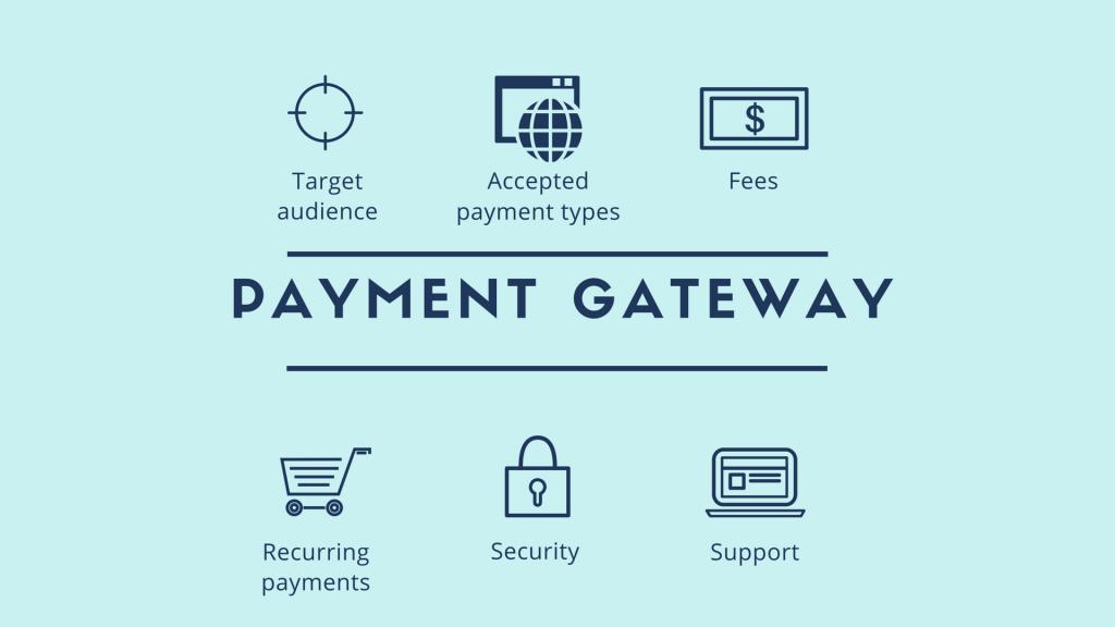 Payment-gateway-1024x576