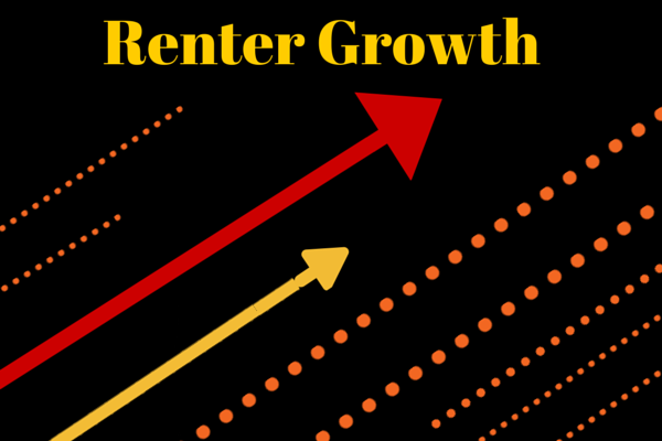 Renter-Growth