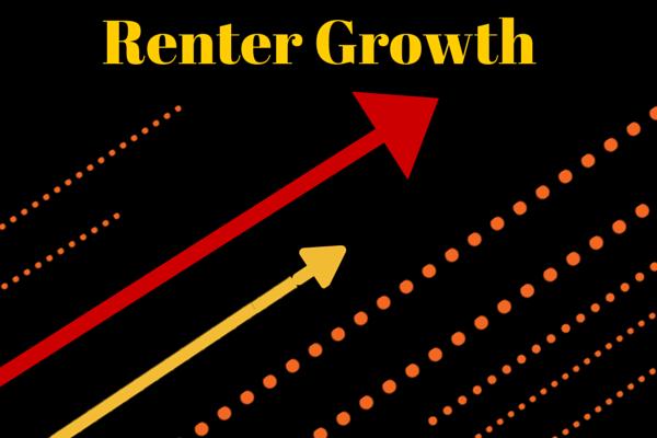Renter-Growth
